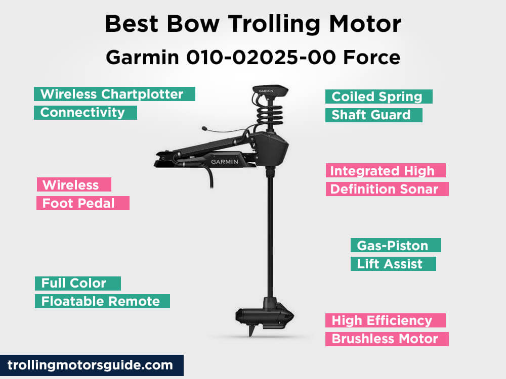 Garmin 010-02025-00 Force Review, Pros and Cons