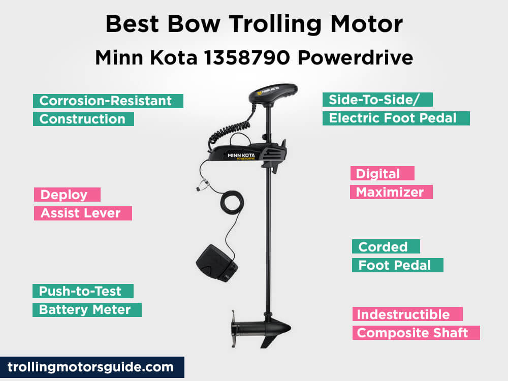 Minn Kota 1358790 Powerdrive Review, Pros and Cons