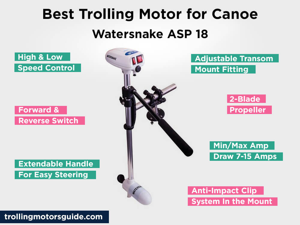 Watersnake ASP 18 Review, Pros and Cons