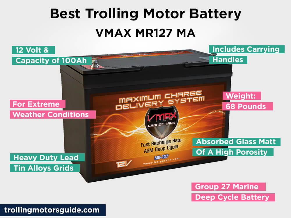VMAX MR127 MA Review, Pros and Cons